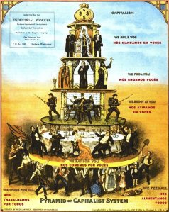 IWW pyramid of industrial capitalism