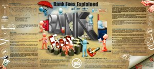 Bank fees explained